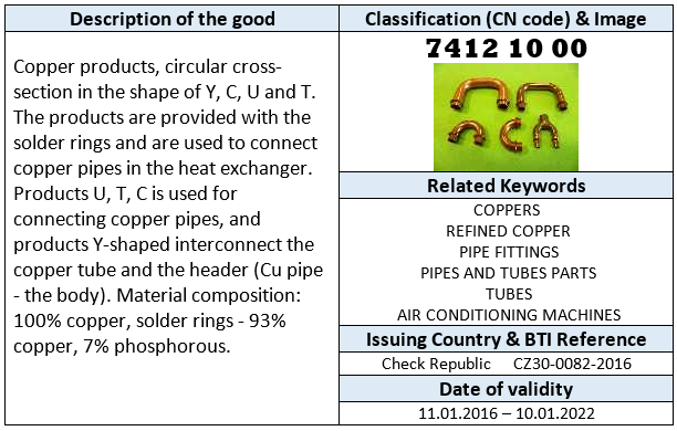 BTI for fitting products of copper