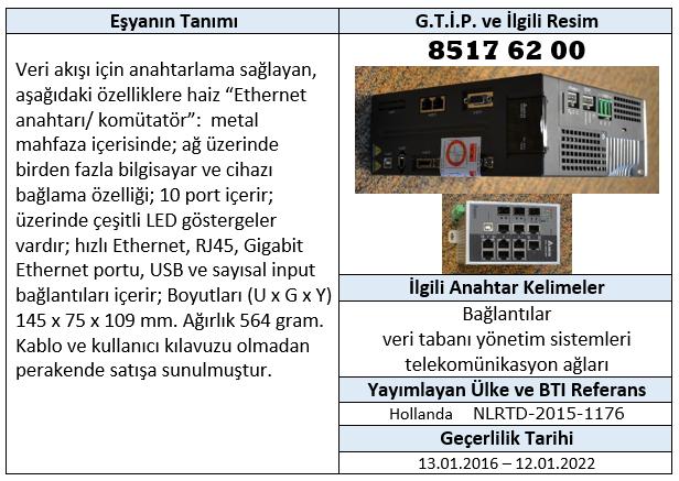 Ethernet anahtarı/komütatör Bağlayıcı Tarife Bilgisi