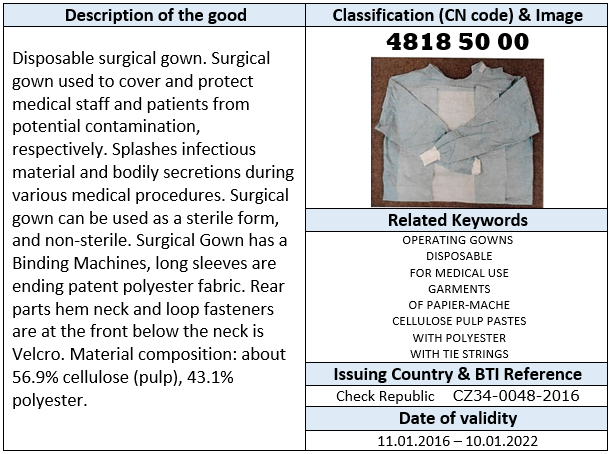 Disposable surgical gown HTS Code